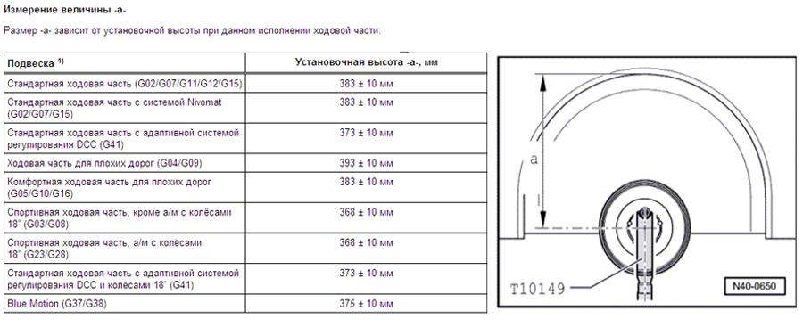 измерение высоты