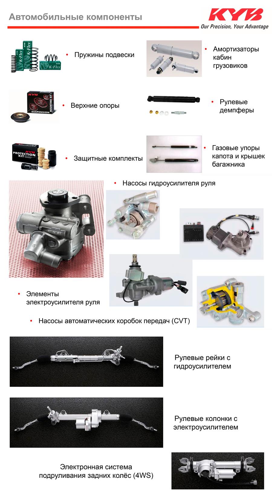 авто-компоненты