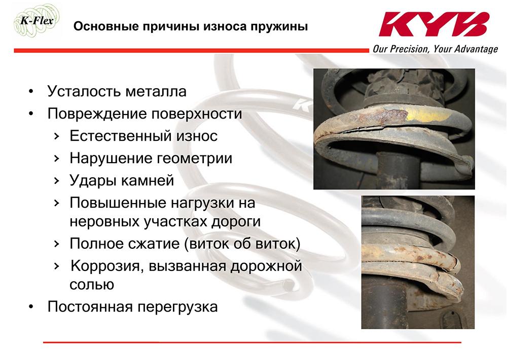 основные причины износа пружин